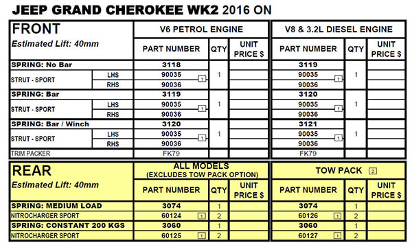 ome grand cherolee wk2 2016